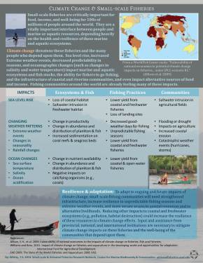 Climate Change & Small-scale Fisheries